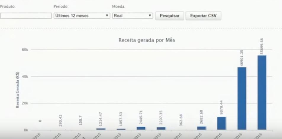 facebook-ads-para-afiliados-2.0